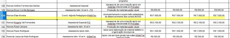 """UEG quer que Marcos Elias, presidente do Conselho Estadual de Educação, devolva """"mensalinho"""""""