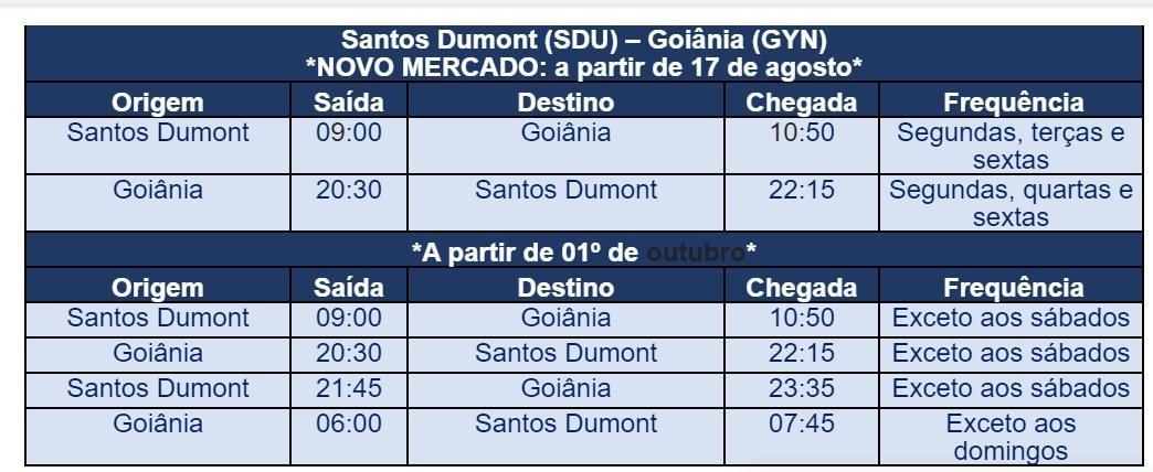 Azul terá voo direto de Goiânia para o Rio de Janeiro: passagens de ida e volta por apenas R$ 354,53
